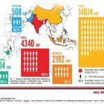 SDG Factsheet No. 1 Graphic