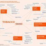 SDG Tobacco Graphic
